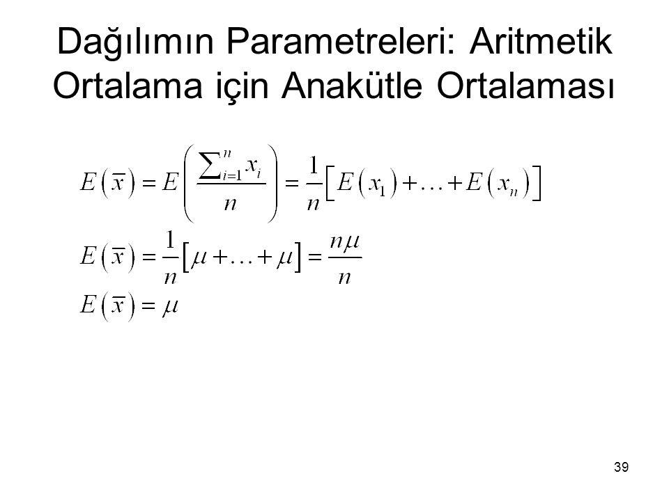 39 Dağılımın Parametreleri: Aritmetik Ortalama için Anakütle Ortalaması