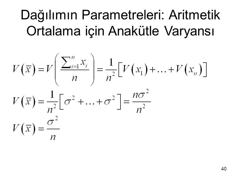 40 Dağılımın Parametreleri: Aritmetik Ortalama için Anakütle Varyansı