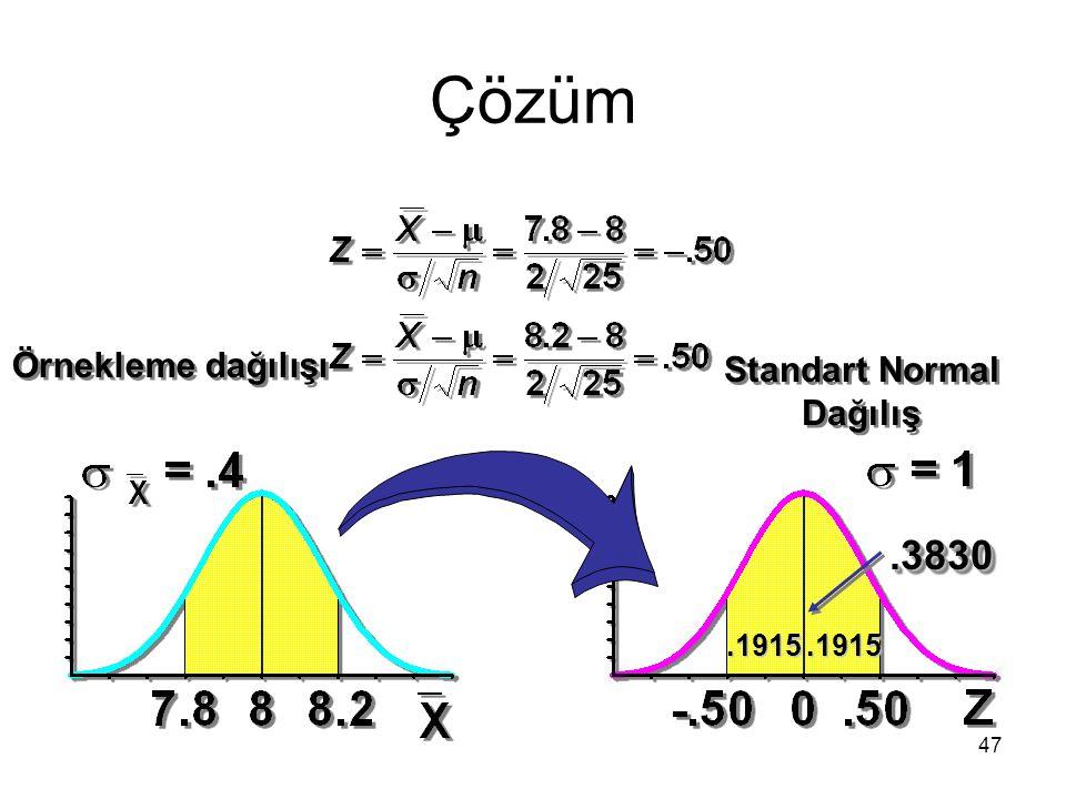 47 Çözüm Örnekleme dağılışı.3830.3830.1915.1915 Standart Normal Dağılış