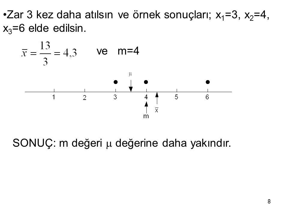 8 Zar 3 kez daha atılsın ve örnek sonuçları; x 1 =3, x 2 =4, x 3 =6 elde edilsin. ve m=4 SONUÇ: m değeri  değerine daha yakındır.