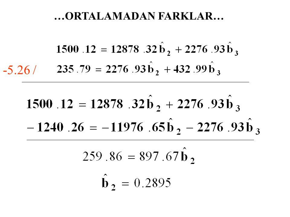 …ORTALAMADAN FARKLAR… yx 2 yx 3 x2x3x2x3 x22x22 x32x32  yx 3 =235.79 434.3 67.66 117.3 47.04 -3.37 5.00 10.88 179.3 420.0 221.8 81.50 16.15 8.15 3.36 -0.75 -0.84 1.33 30.83 49.85 46.22 564.3 369.4 41.13 27.02 32.39 -0.57 18.66 140.2 284.4 799.9  yx 2 =1500.12  x 2 x 3 =2276.93 3007.43 1547.64 592.4 377.9 144.9 3.39 152.7 815.6 2397.08 3839.04  x 2 2 =12878.32  x 3 2 =432.99 105.8 88.17 2.86 1.93 7.24 0.10 2.28 24.11 33.76 166.67