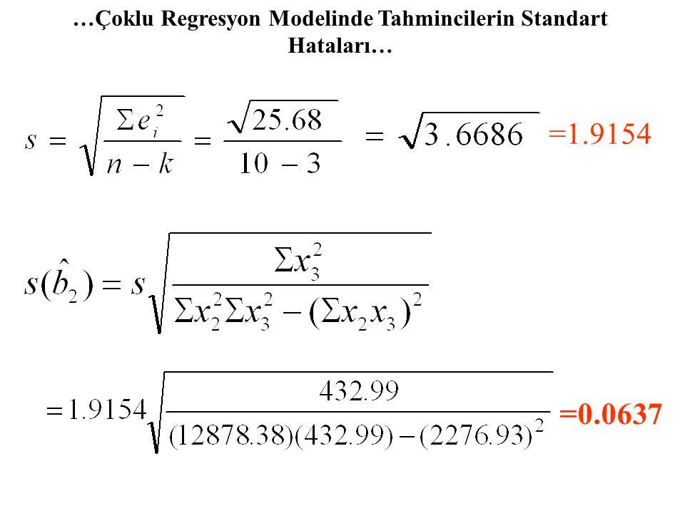 …Çoklu Regresyon Modelinde Tahminin Standart Hatası… Tütün Y 59.20 65.40 62.30 64.70 67.40 64.40 68.00 73.40 75.70 70.70 Gelir X 2 76.2 91.7 106.7 111.6 119.0 129.2 143.4 159.6 180.0 193.0 Fiyat X 3 23.50 24.40 32.10 32.40 31.10 34.10 35.30 38.70 39.60 46.70  Y=671.20 61.30455 64.91151 61.72264 62.84776 66.26159 66.28019 69.21737 70.58173 75.60724 72.42623 -2.10 0.49 0.58 1.85 1.14 -1.88 -1.22 2.82 0.09 -1.73 4.429131 0.238622 0.333345 3.430793 1.295977 3.535114 1.48199 7.942646 0.008604 2.97987 ee2e2  e = 0.04  0  e 2 = 25.68