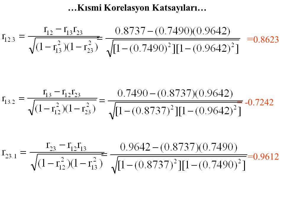 …Kısmi Korelasyon Katsayıları… X 2 'nin Y'ye Toplam Etkisi X 2 'nin Y'ye Doğrudan Etkisi X 2 'nin Y'ye Dolaylı Etkisi =-