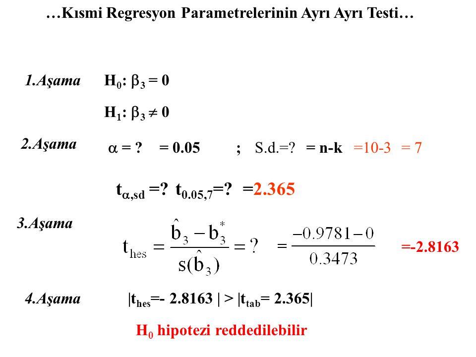 …Kısmi Regresyon Parametrelerinin Ayrı Ayrı Testi… 1.Aşama H 0 :  2 = 0 H 1 :  2  0 2.Aşama  = .