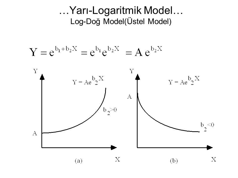 …Üretim Fonksiyonu… Y= Üretim X 2 =Emek ; X 3 =Sermaye = Emeğin Marjinal Verimliliği = Sermayenin Marjinal Verimliliği lnY = -3.4485 + 1.5255 lnX 2 + 0.4858 lnX 3 (t)(-1.43)(2.87)(4.82) n=15Düz-R 2 = 0.8738
