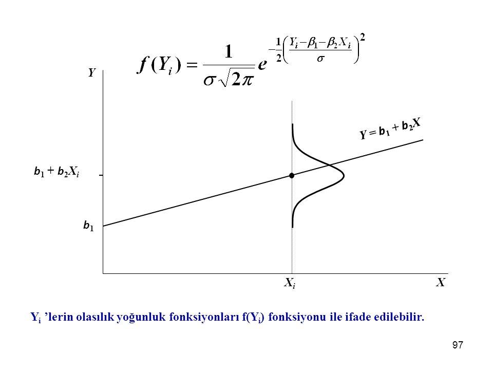 Y i 'nin ortalama değeri b 1 + b 2 X i ve hata terimlerinin standart sapması da s, olduğunu varsayarsak.