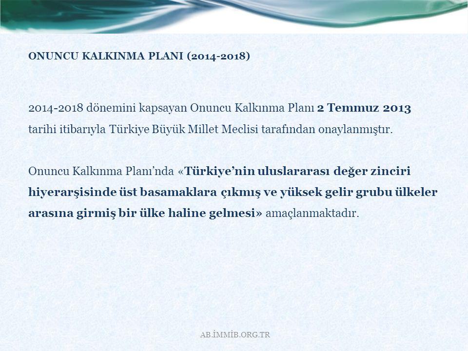 ONUNCU KALKINMA PLANI (2014-2018) 2014-2018 dönemini kapsayan Onuncu Kalkınma Planı 2 Temmuz 2013 tarihi itibarıyla Türkiye Büyük Millet Meclisi taraf