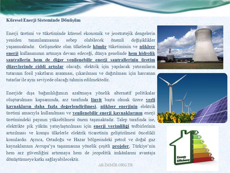 AB.İMMİB.ORG.TR Küresel Enerji Sisteminde Dönüşüm Enerji üretimi ve tüketiminde küresel ekonomik ve jeostratejik dengelerin yeniden tanımlanmasına seb