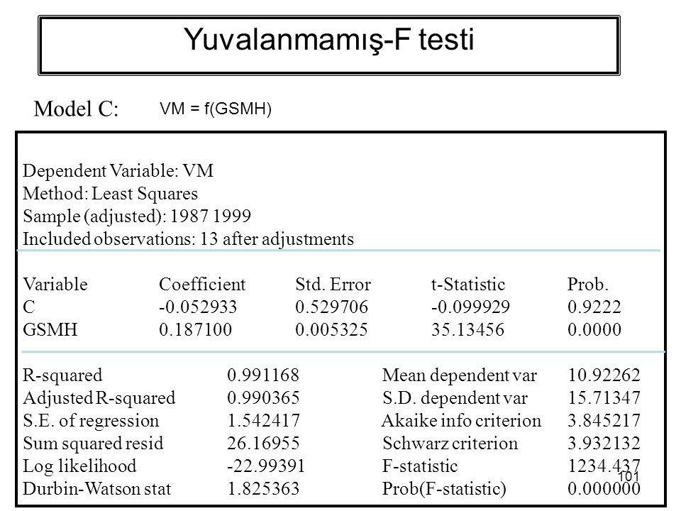 101 Yuvalanmamış-F testi Dependent Variable: VM Method: Least Squares Sample (adjusted): 1987 1999 Included observations: 13 after adjustments Variabl