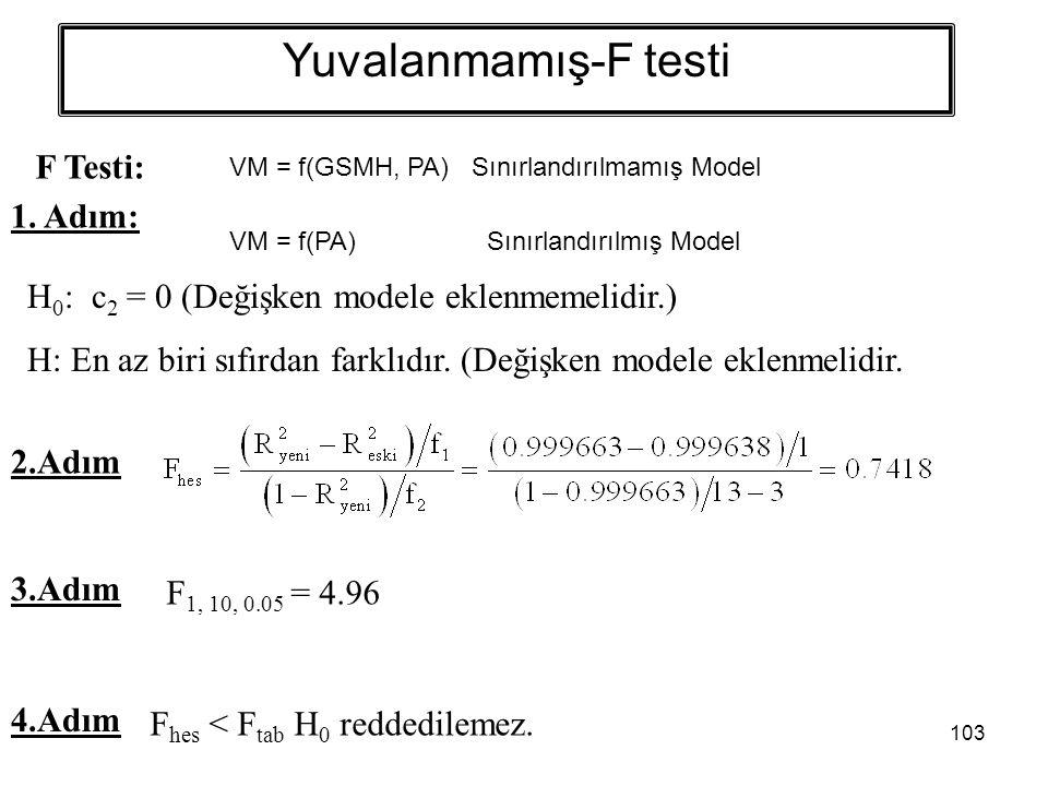 103 Yuvalanmamış-F testi F Testi: 1. Adım: H 0 : c 2 = 0 (Değişken modele eklenmemelidir.) H: En az biri sıfırdan farklıdır. (Değişken modele eklenmel