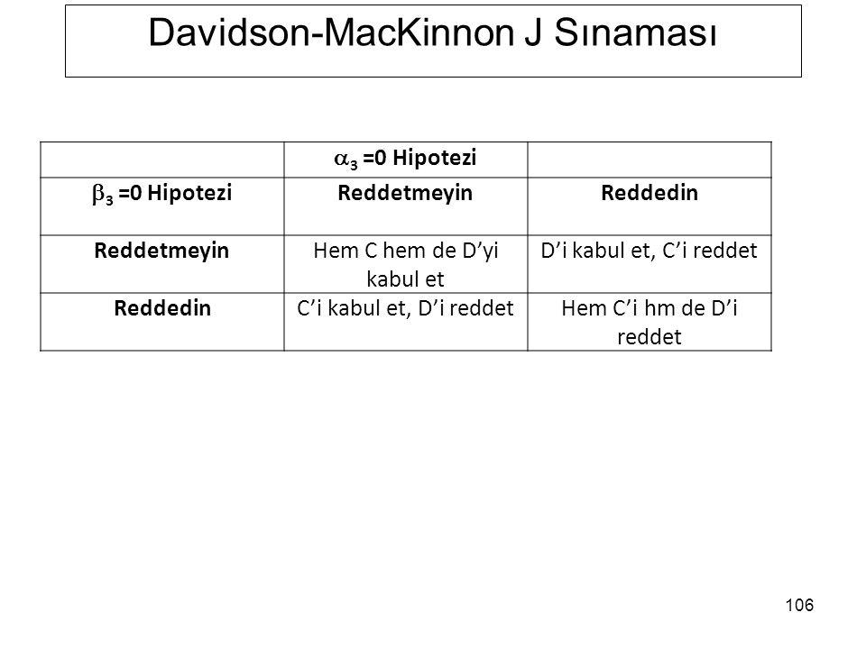 106 Davidson-MacKinnon J Sınaması  3 =0 Hipotezi  3 =0 Hipotezi ReddetmeyinReddedin ReddetmeyinHem C hem de D'yi kabul et D'i kabul et, C'i reddet R