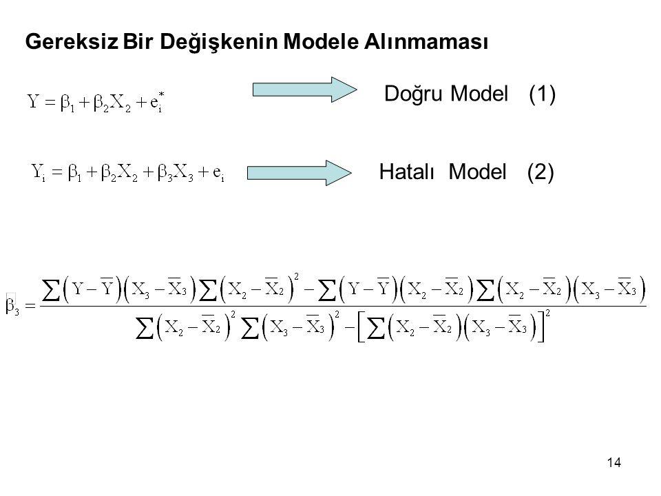 14 Gereksiz Bir Değişkenin Modele Alınmaması Doğru Model (1) Hatalı Model (2)