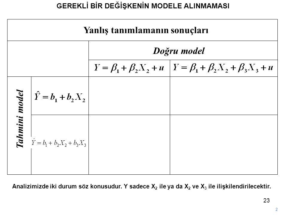 23 Yanlış tanımlamanın sonuçları GEREKLİ BİR DEĞİŞKENİN MODELE ALINMAMASI Analizimizde iki durum söz konusudur. Y sadece X 2 ile ya da X 2 ve X 3 ile
