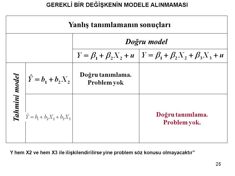 25 GEREKLİ BİR DEĞİŞKENİN MODELE ALINMAMASI Y hem X2 ve hem X3 ile ilişkilendirilirse yine problem söz konusu olmayacaktır Yanlış tanımlamanın sonuçları Doğru model Tahmini model Doğru tanımlama.