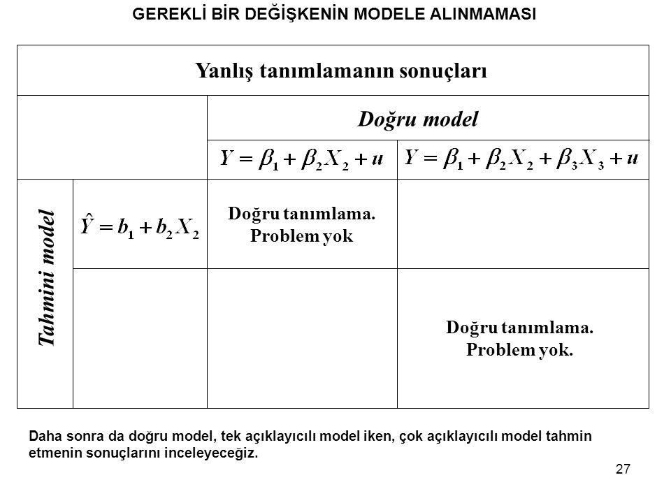 27 GEREKLİ BİR DEĞİŞKENİN MODELE ALINMAMASI Daha sonra da doğru model, tek açıklayıcılı model iken, çok açıklayıcılı model tahmin etmenin sonuçlarını inceleyeceğiz.