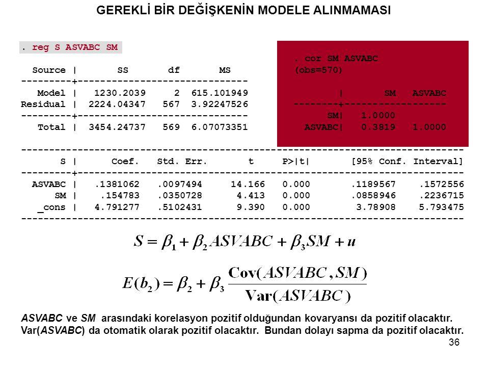 36 ASVABC ve SM arasındaki korelasyon pozitif olduğundan kovaryansı da pozitif olacaktır. Var(ASVABC) da otomatik olarak pozitif olacaktır. Bundan dol