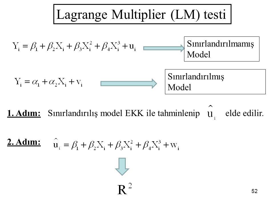 52 Lagrange Multiplier (LM) testi Sınırlandırılmamış Model Sınırlandırılmış Model 1. Adım: Sınırlandırılış model EKK ile tahminlenipelde edilir. 2. Ad