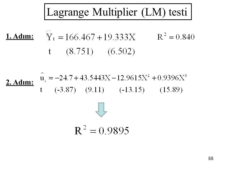 55 Lagrange Multiplier (LM) testi 1. Adım: 2. Adım: