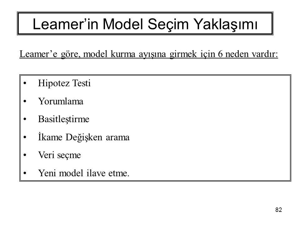 82 Leamer'in Model Seçim Yaklaşımı Hipotez Testi Yorumlama Basitleştirme İkame Değişken arama Veri seçme Yeni model ilave etme. Leamer'e göre, model k