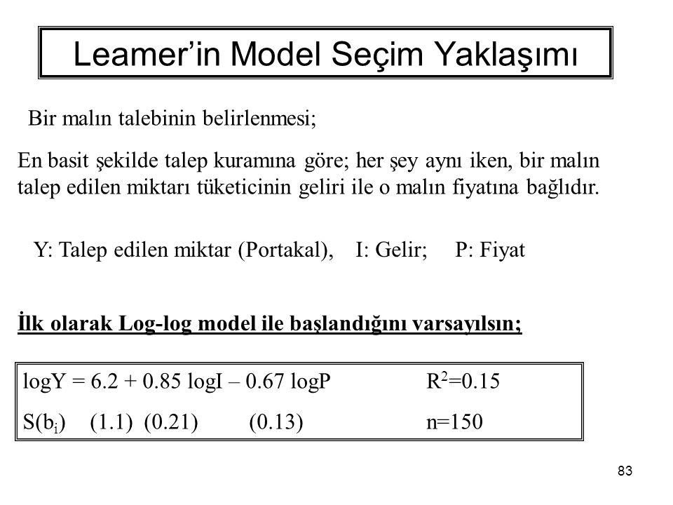 83 Leamer'in Model Seçim Yaklaşımı logY = 6.2 + 0.85 logI – 0.67 logPR 2 =0.15 S(b i )(1.1) (0.21) (0.13) n=150 Bir malın talebinin belirlenmesi; Y: Talep edilen miktar (Portakal), I: Gelir; P: Fiyat İlk olarak Log-log model ile başlandığını varsayılsın; En basit şekilde talep kuramına göre; her şey aynı iken, bir malın talep edilen miktarı tüketicinin geliri ile o malın fiyatına bağlıdır.