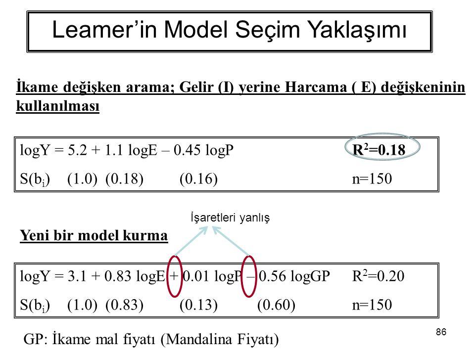 86 Leamer'in Model Seçim Yaklaşımı İkame değişken arama; Gelir (I) yerine Harcama ( E) değişkeninin kullanılması logY = 5.2 + 1.1 logE – 0.45 logPR 2 =0.18 S(b i )(1.0) (0.18) (0.16) n=150 Yeni bir model kurma logY = 3.1 + 0.83 logE + 0.01 logP – 0.56 logGPR 2 =0.20 S(b i )(1.0) (0.83) (0.13) (0.60) n=150 GP: İkame mal fiyatı (Mandalina Fiyatı) İşaretleri yanlış