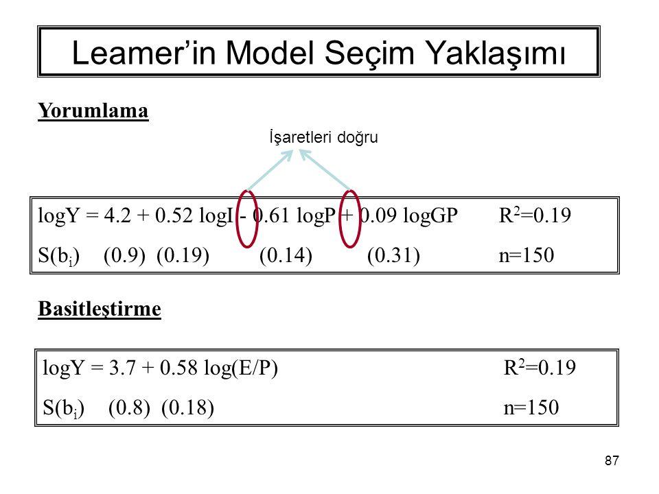 87 Leamer'in Model Seçim Yaklaşımı logY = 4.2 + 0.52 logI - 0.61 logP + 0.09 logGPR 2 =0.19 S(b i )(0.9) (0.19) (0.14) (0.31) n=150 logY = 3.7 + 0.58 log(E/P)R 2 =0.19 S(b i )(0.8) (0.18) n=150 Yorumlama Basitleştirme İşaretleri doğru