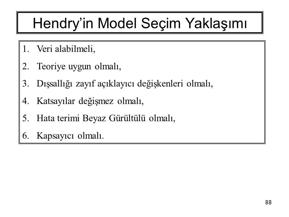 88 Hendry'in Model Seçim Yaklaşımı 1.Veri alabilmeli, 2.Teoriye uygun olmalı, 3.Dışsallığı zayıf açıklayıcı değişkenleri olmalı, 4.Katsayılar değişmez olmalı, 5.Hata terimi Beyaz Gürültülü olmalı, 6.Kapsayıcı olmalı.