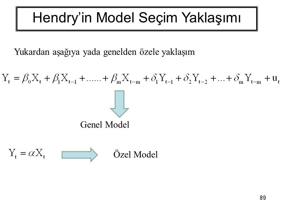 89 Hendry'in Model Seçim Yaklaşımı Yukardan aşağıya yada genelden özele yaklaşım Genel Model Özel Model
