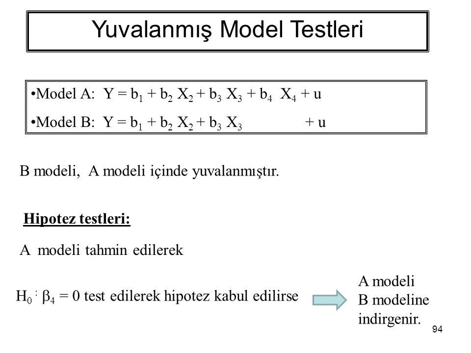 94 Yuvalanmış Model Testleri Model A: Y = b 1 + b 2 X 2 + b 3 X 3 + b 4 X 4 + u Model B: Y = b 1 + b 2 X 2 + b 3 X 3 + u B modeli, A modeli içinde yuvalanmıştır.