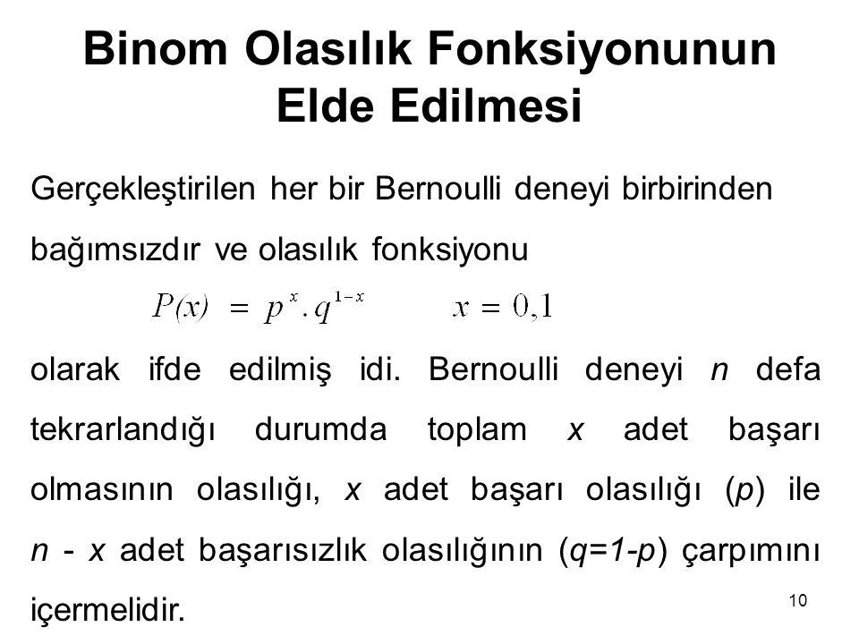 10 Binom Olasılık Fonksiyonunun Elde Edilmesi Gerçekleştirilen her bir Bernoulli deneyi birbirinden bağımsızdır ve olasılık fonksiyonu olarak ifde edilmiş idi.