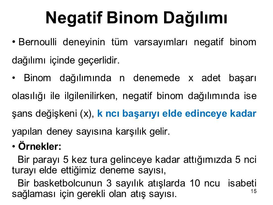 15 Negatif Binom Dağılımı Bernoulli deneyinin tüm varsayımları negatif binom dağılımı içinde geçerlidir.