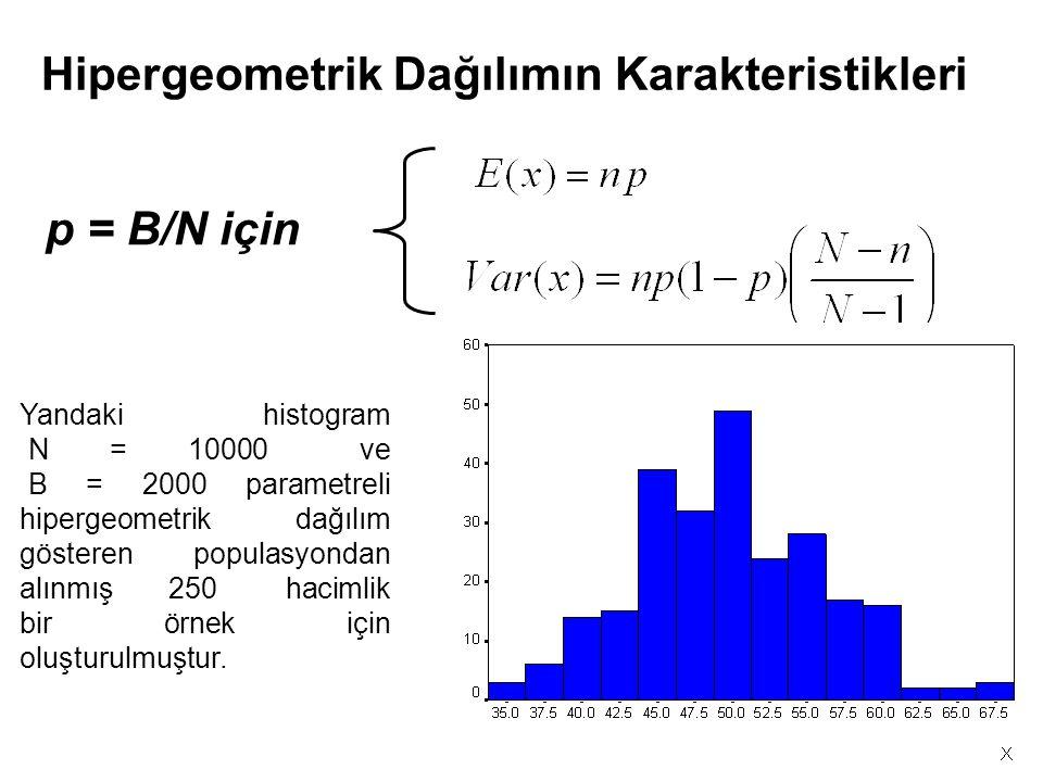 25 Hipergeometrik Dağılımın Karakteristikleri p = B/N için Yandaki histogram N = 10000 ve B = 2000 parametreli hipergeometrik dağılım gösteren populasyondan alınmış 250 hacimlik bir örnek için oluşturulmuştur.