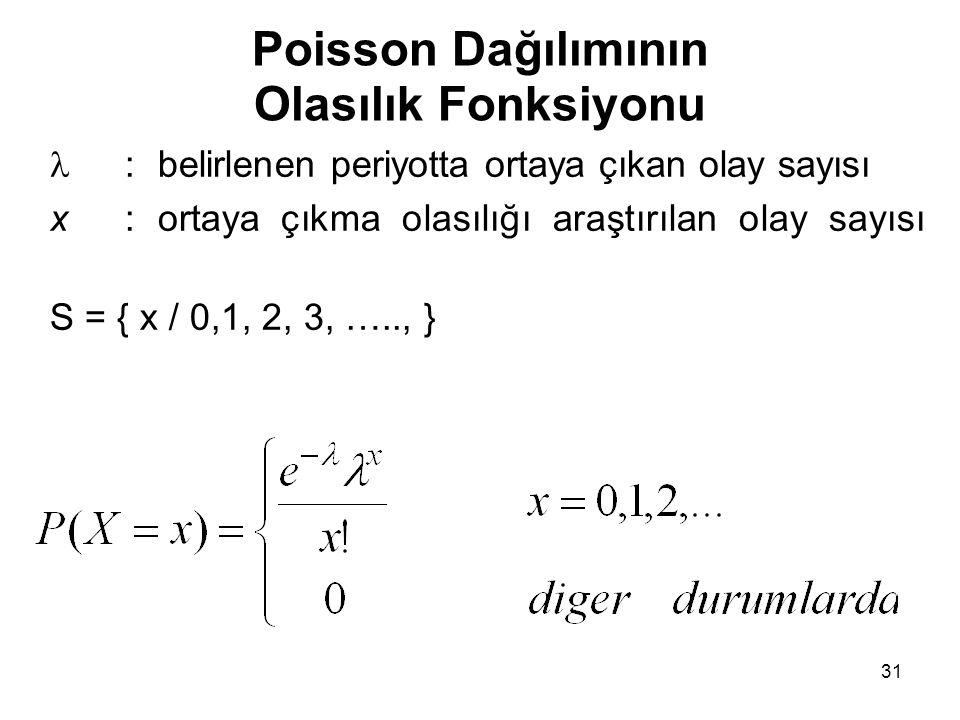 31 Poisson Dağılımının Olasılık Fonksiyonu :belirlenen periyotta ortaya çıkan olay sayısı x :ortaya çıkma olasılığı araştırılan olay sayısı S = { x / 0,1, 2, 3, ….., }