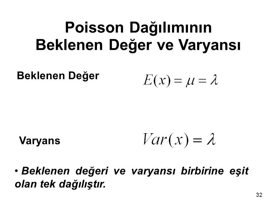 32 Poisson Dağılımının Beklenen Değer ve Varyansı Beklenen Değer Varyans Beklenen değeri ve varyansı birbirine eşit olan tek dağılıştır.