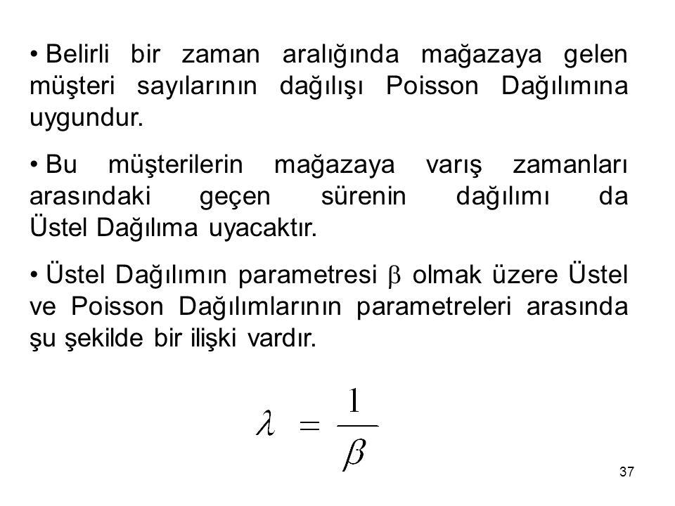 37 Belirli bir zaman aralığında mağazaya gelen müşteri sayılarının dağılışı Poisson Dağılımına uygundur.