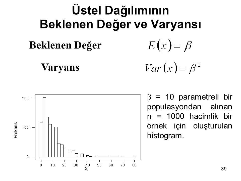 39 Üstel Dağılımının Beklenen Değer ve Varyansı Beklenen Değer Varyans  = 10 parametreli bir populasyondan alınan n = 1000 hacimlik bir örnek için oluşturulan histogram.