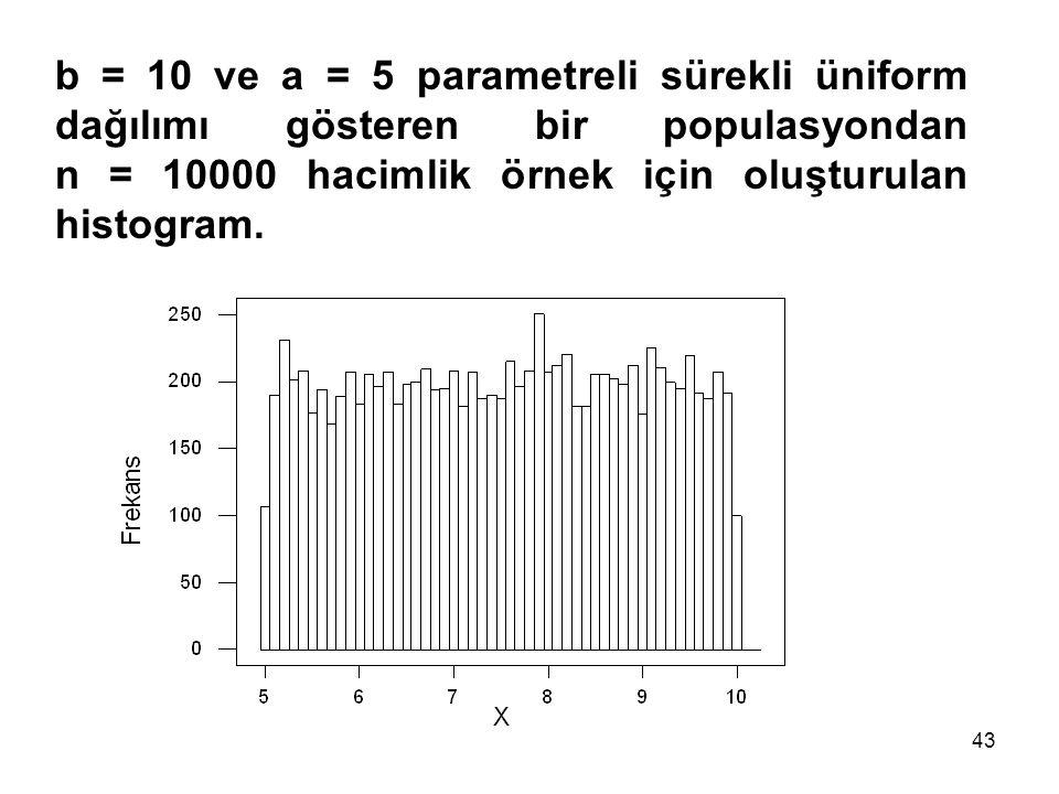 43 b = 10 ve a = 5 parametreli sürekli üniform dağılımı gösteren bir populasyondan n = 10000 hacimlik örnek için oluşturulan histogram.