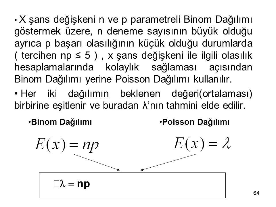 64 X şans değişkeni n ve p parametreli Binom Dağılımı göstermek üzere, n deneme sayısının büyük olduğu ayrıca p başarı olasılığının küçük olduğu durumlarda ( tercihen np ≤ 5 ), x şans değişkeni ile ilgili olasılık hesaplamalarında kolaylık sağlaması açısından Binom Dağılımı yerine Poisson Dağılımı kullanılır.