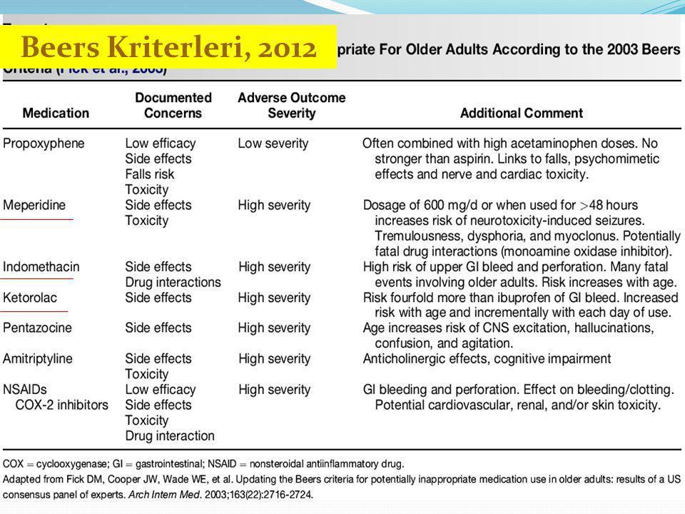 Beers Kriterleri, 2012