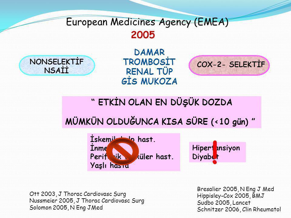 COX-2- SELEKTİF European Medicines Agency (EMEA) ETKİN OLAN EN DÜŞÜK DOZDA MÜMKÜN OLDUĞUNCA KISA SÜRE (<10 gün) Ott 2003, J Thorac Cardiovasc Surg Nussmeier 2005, J Thorac Cardiovasc Surg Solomon 2005, N Eng JMed 2005 NONSELEKTİF NSAİİ Bresalier 2005, N Eng J Med Hippisley-Cox 2005, BMJ Sudbo 2005, Lancet Schnitzer 2006, Clin Rheumatol DAMAR TROMBOSİT RENAL TÜP GİS MUKOZA İskemik kalp hast.