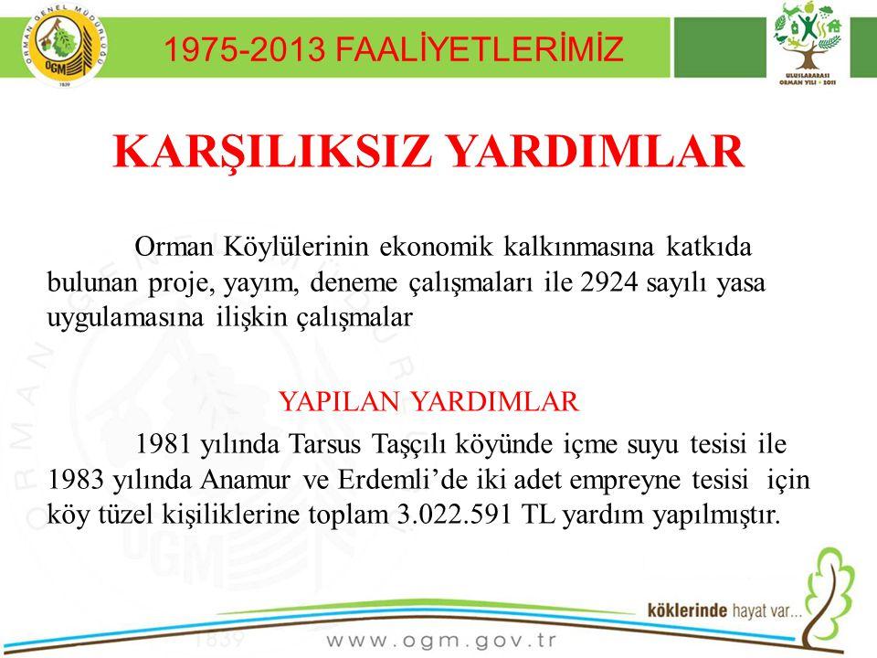 KARŞILIKSIZ YARDIMLAR Orman Köylülerinin ekonomik kalkınmasına katkıda bulunan proje, yayım, deneme çalışmaları ile 2924 sayılı yasa uygulamasına iliş