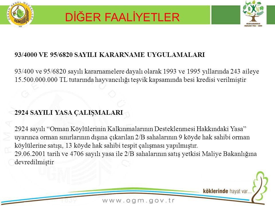 DİĞER FAALİYETLER 29 93/4000 VE 95/6820 SAYILI KARARNAME UYGULAMALARI 93/400 ve 95/6820 sayılı kararnamelere dayalı olarak 1993 ve 1995 yıllarında 243