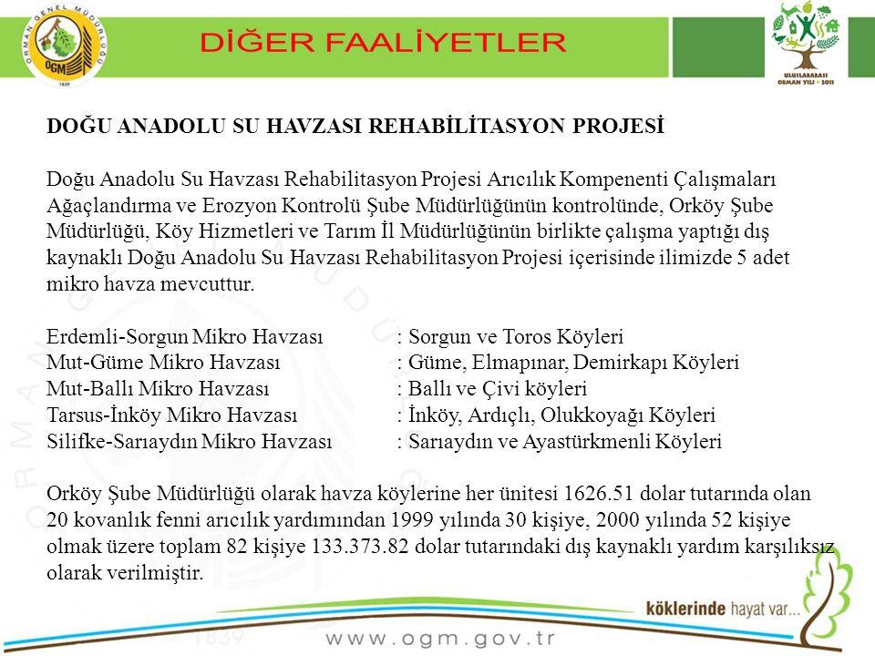 30 DOĞU ANADOLU SU HAVZASI REHABİLİTASYON PROJESİ Doğu Anadolu Su Havzası Rehabilitasyon Projesi Arıcılık Kompenenti Çalışmaları Ağaçlandırma ve Erozy