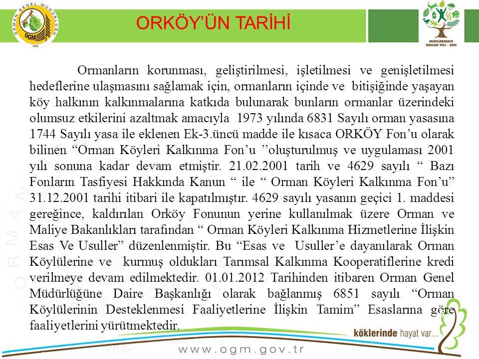 EKONOMİK NİTELİKLİ KREDİLER - Orman Köylüleri Köy kalkınma Kooperatifleri Projelerine verilen krediler.