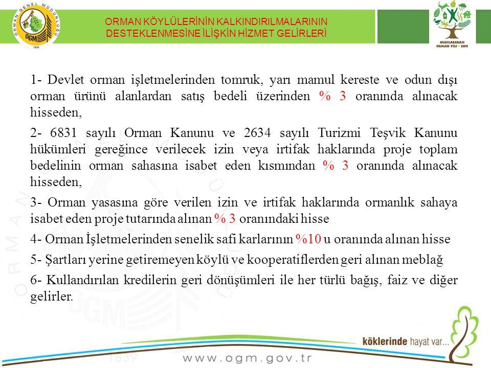 18 TARSUS BEYLİCE TARIMSAL KALKINMA KOOP.