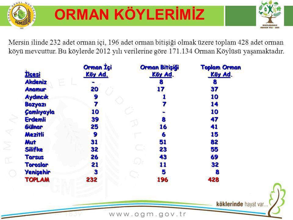 KREDİ TÜRLERİ 1.