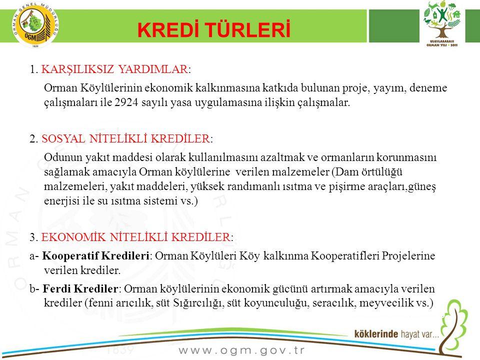 30 DOĞU ANADOLU SU HAVZASI REHABİLİTASYON PROJESİ Doğu Anadolu Su Havzası Rehabilitasyon Projesi Arıcılık Kompenenti Çalışmaları Ağaçlandırma ve Erozyon Kontrolü Şube Müdürlüğünün kontrolünde, Orköy Şube Müdürlüğü, Köy Hizmetleri ve Tarım İl Müdürlüğünün birlikte çalışma yaptığı dış kaynaklı Doğu Anadolu Su Havzası Rehabilitasyon Projesi içerisinde ilimizde 5 adet mikro havza mevcuttur.