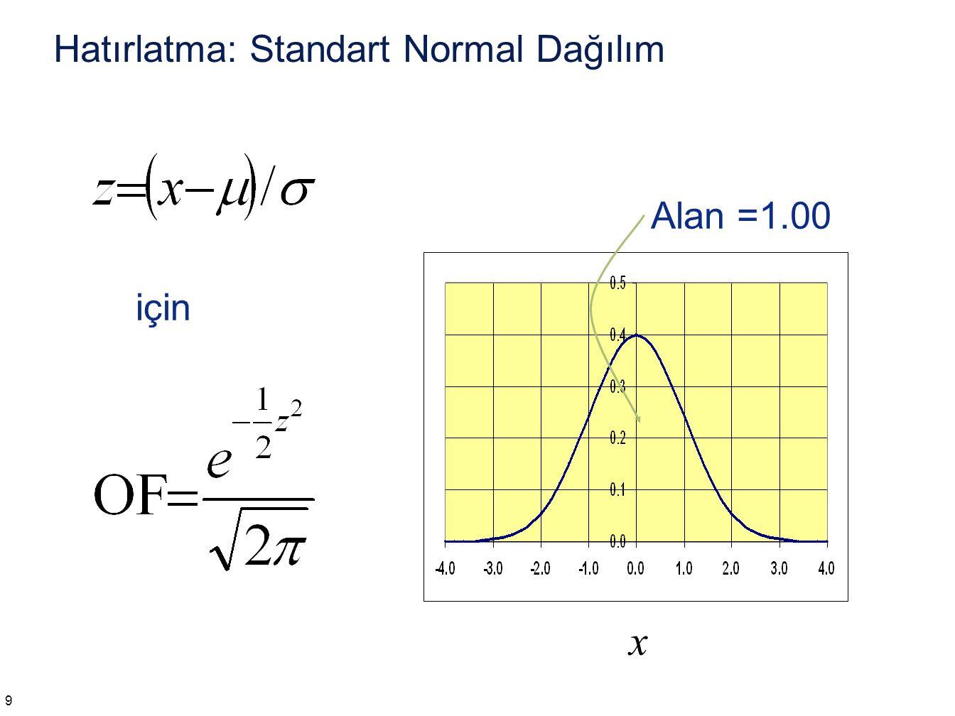 x Hatırlatma: Standart Normal Dağılım için Alan =1.00 9