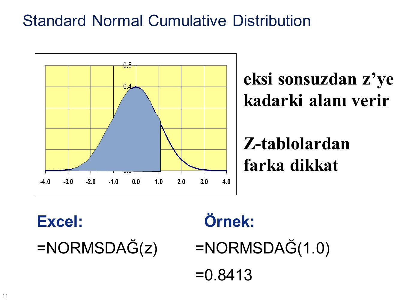 Excel: Örnek: =NORMSDAĞ(z) =NORMSDAĞ(1.0) =0.8413 eksi sonsuzdan z'ye kadarki alanı verir Z-tablolardan farka dikkat Standard Normal Cumulative Distri