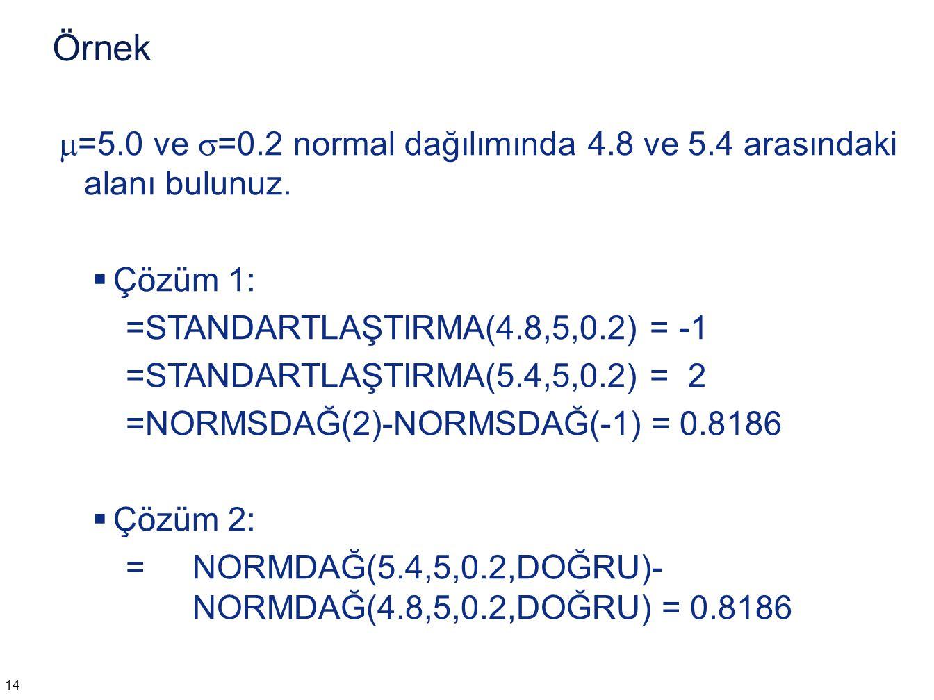 Örnek  =5.0 ve  =0.2 normal dağılımında 4.8 ve 5.4 arasındaki alanı bulunuz.  Çözüm 1: =STANDARTLAŞTIRMA(4.8,5,0.2) = -1 =STANDARTLAŞTIRMA(5.4,5,0.